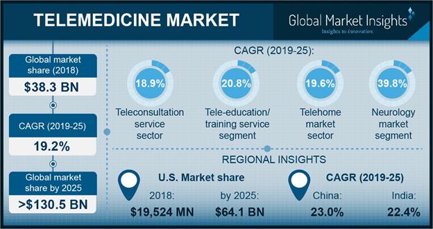 telemedicine-market-pressrelease.png