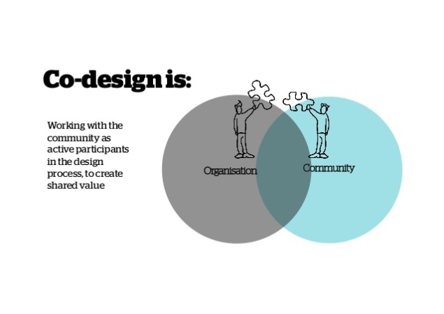 taking-the-next-step-building-organisational-codesign-capability-4-638