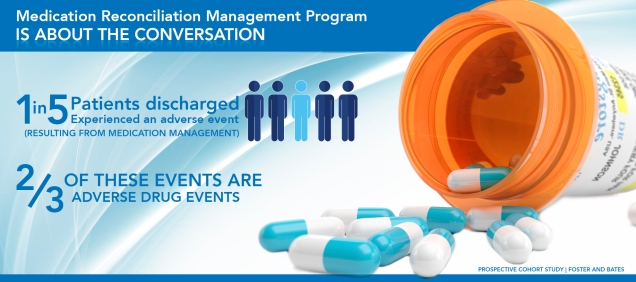 MedicationMGMT-Revised.jpg