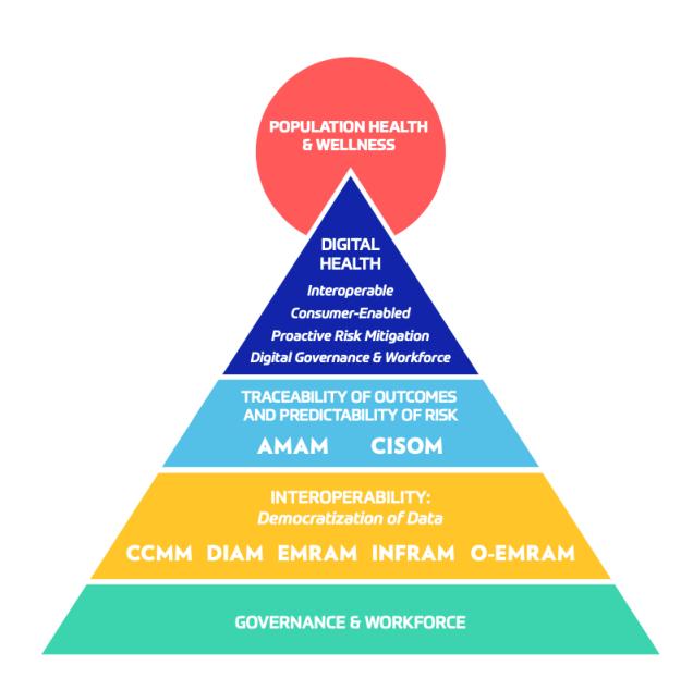 HIMSS_Framework